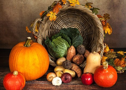 Closing Early for Thanksgiving