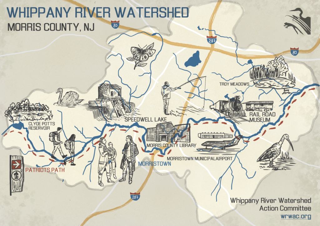 Protecting, Preserving & Maintaining the Watershed